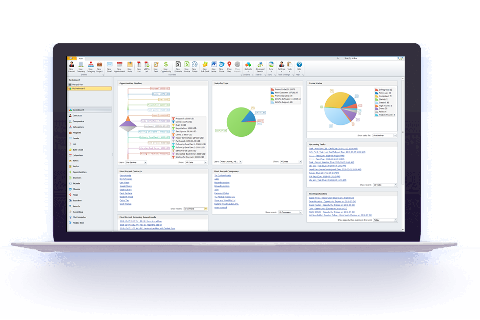 InfoFlo CRM Software Dashboard
